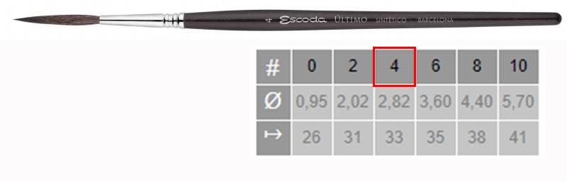 Купить Кисть синтетика №4 круглая риггер Escoda Ultimo 1533 Tendo короткая ручка черная, Испания