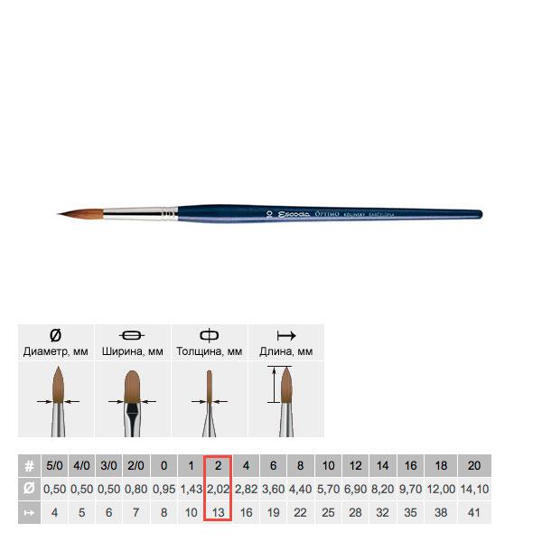 Купить Кисть колонок №2 круглая Escoda Optimo 1210 короткая ручка синяя, Испания