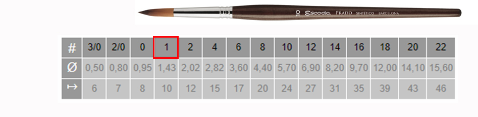 Купить Кисть синтетика №1 круглая Escoda Prado 1462 короткая ручка, Испания