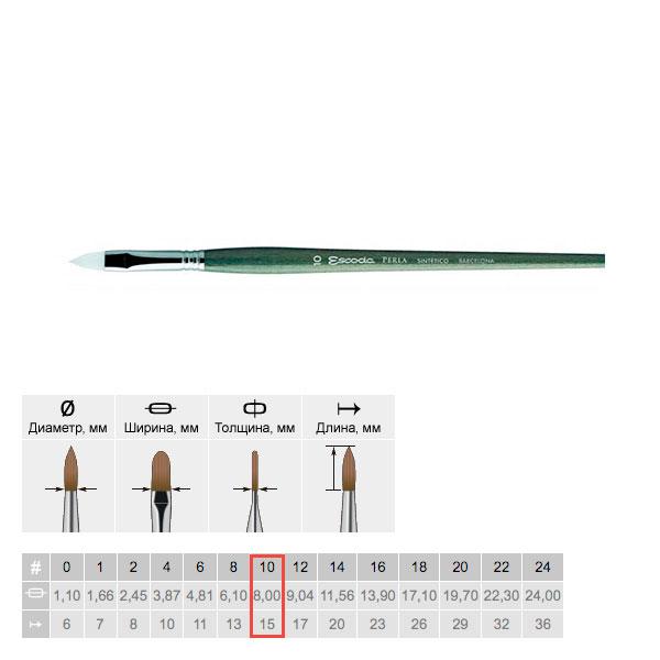 Купить Кисть синтетика №10 плоская язык Escoda Perla 2632 White Toray длинная ручка серая, Испания