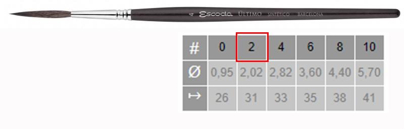 Купить Кисть синтетика №2 круглая риггер Escoda Ultimo 1533 Tendo короткая ручка черная, Испания