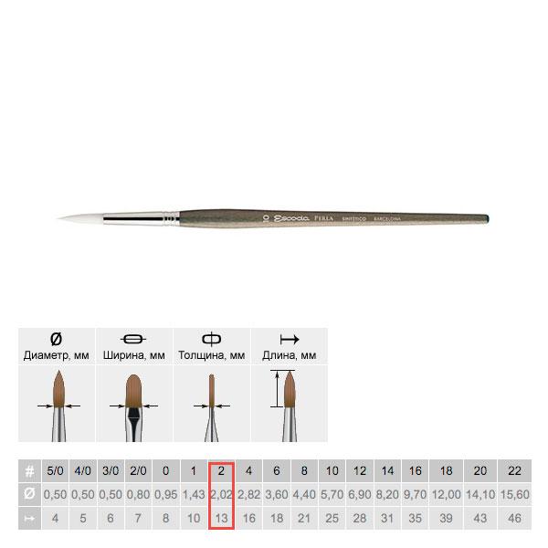 Купить Кисть синтетика №2 круглая Escoda Perla 1430 White Toray короткая ручка серая, Испания