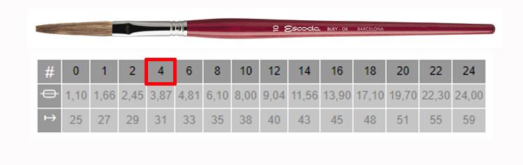 """Кисть ушной волос №4 плоская удлиненная Escoda """"Filleting and Lettering 6318"""" короткая ручка"""