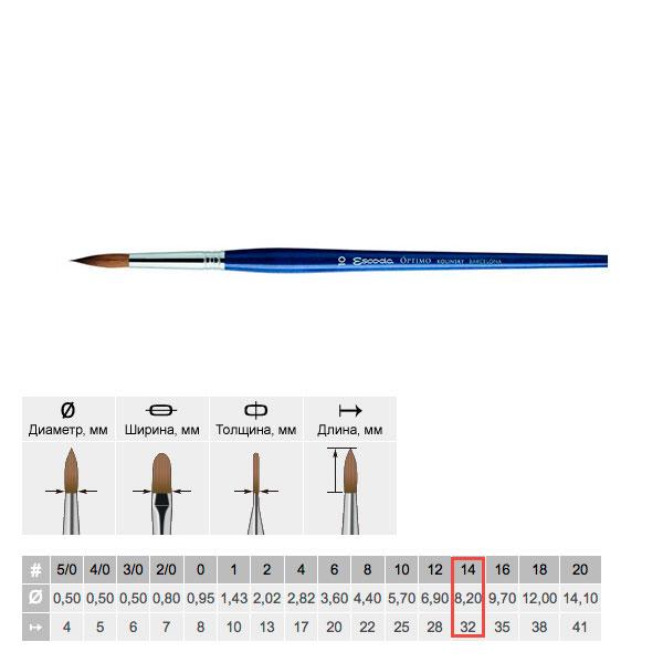 Купить Кисть колонок №14 круглая Escoda Optimo 2410 длинная ручка синяя, Испания