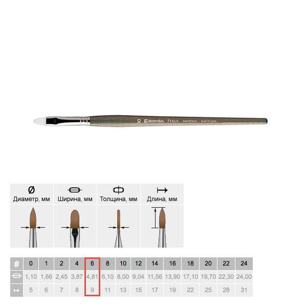 """Купить со скидкой Кисть синтетика №6 плоская Escoda """"Perla 1532"""" White Toray короткая ручка серая"""