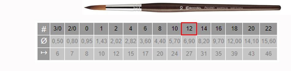 Купить Кисть синтетика №12 круглая Escoda Prado 1462 короткая ручка, Испания