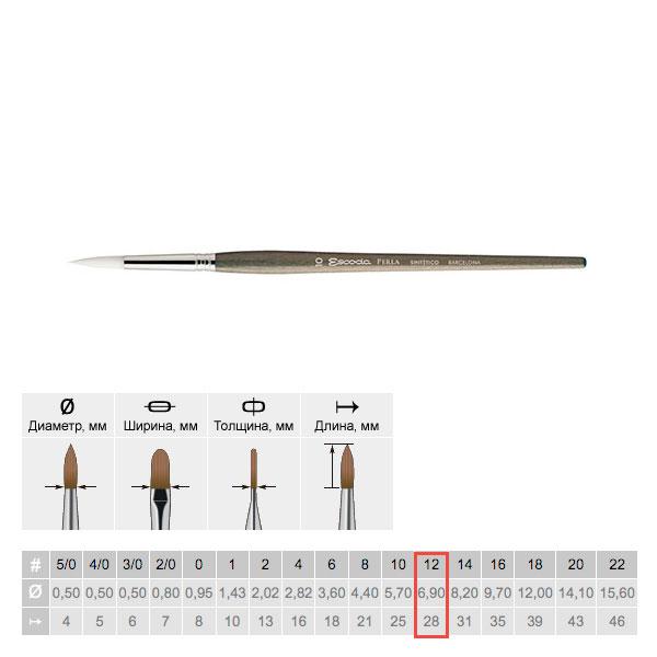 Купить Кисть синтетика №12 круглая Escoda Perla 1430 White Toray короткая ручка серая, Испания