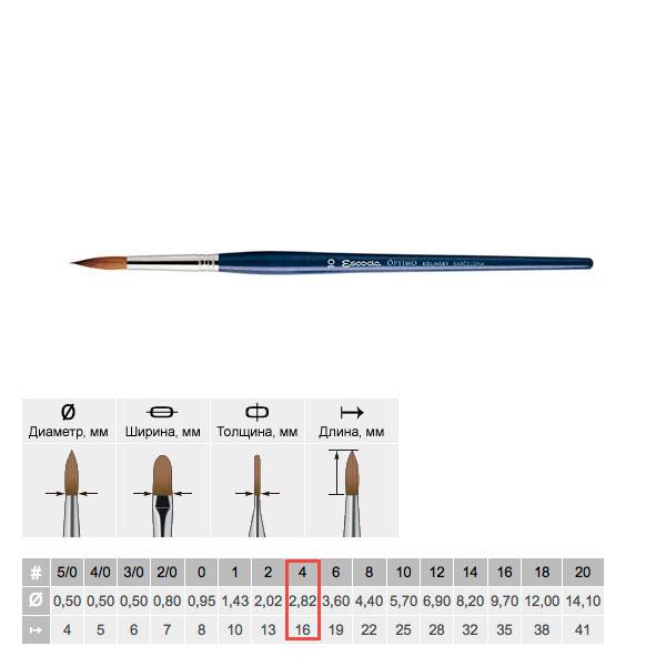 Купить Кисть колонок №4 круглая Escoda Optimo 1210 короткая ручка синяя, Испания