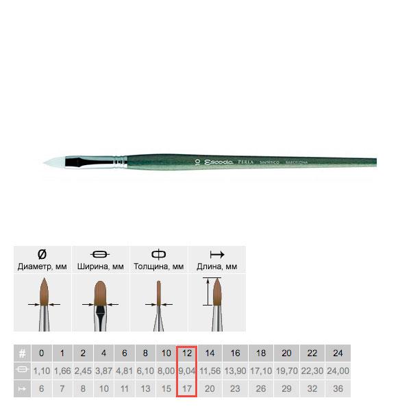 Купить Кисть синтетика №12 плоская язык Escoda Perla 2632 White Toray длинная ручка серая, Испания