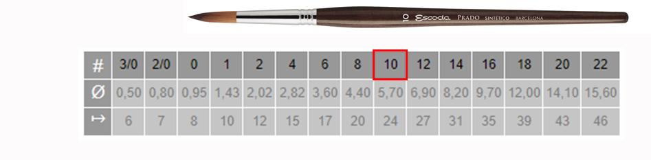 Купить Кисть синтетика №10 круглая Escoda Prado 1462 короткая ручка, Испания