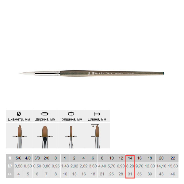 Купить Кисть синтетика №14 круглая Escoda Perla 1430 White Toray короткая ручка серая, Испания