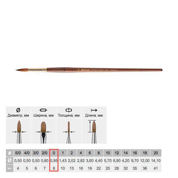 Купить Кисть колонок №0 круглая Escoda Grafilo 1230 Tajmyr короткая ручка коричневая, Испания