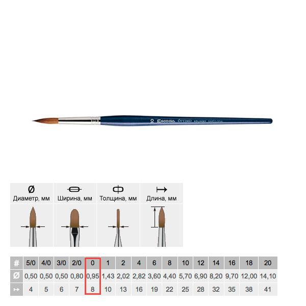 Купить Кисть колонок №0 круглая Escoda Optimo 1210 короткая ручка синяя, Испания