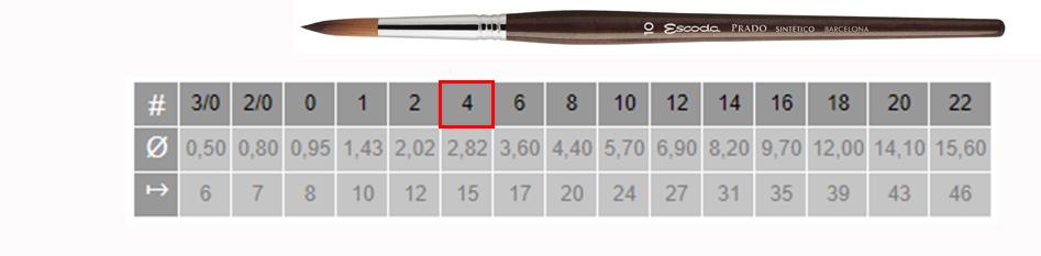 Купить Кисть синтетика №4 круглая Escoda Prado 1462 короткая ручка, Испания
