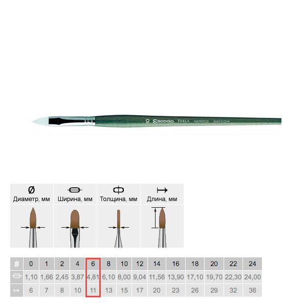 Купить Кисть синтетика №6 плоская язык Escoda Perla 2632 White Toray длинная ручка серая, Испания