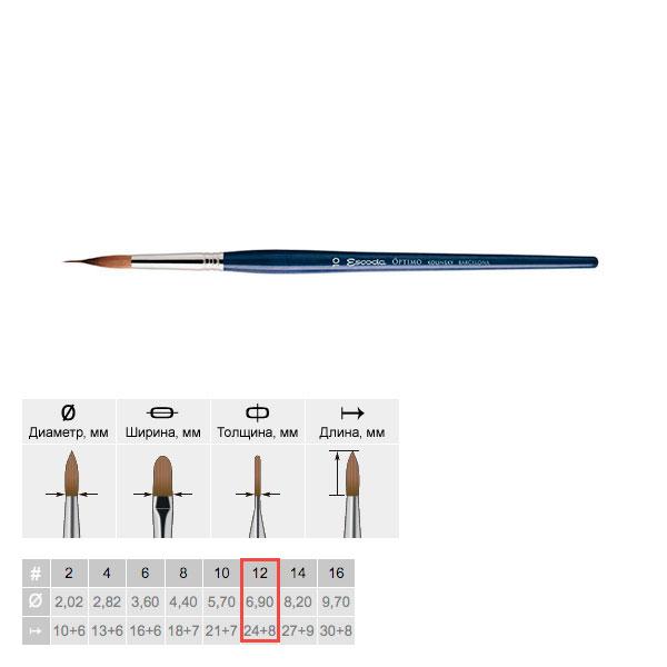 Купить Кисть колонок №12 круглая графическая Escoda Optimo 1310 короткая ручка, Испания