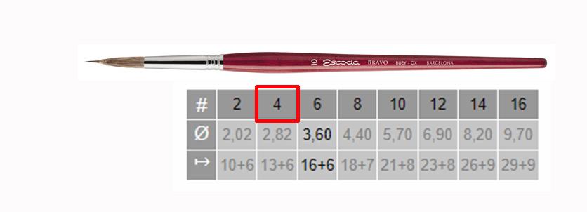 Купить Кисть ушной волос №4 круглая, заостренный кончик Escoda Bravo 1719 красная короткая ручка, Испания