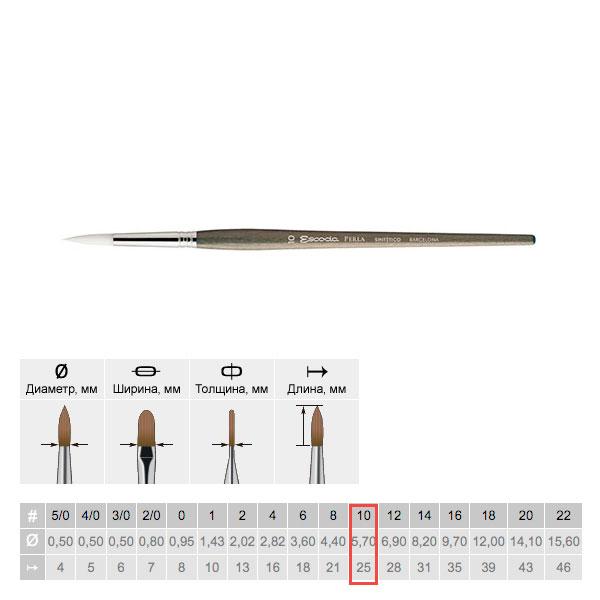 Купить Кисть синтетика №10 круглая Escoda Perla 1430 White Toray короткая ручка серая, Испания